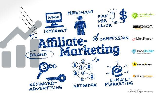 Como Ganar Dinero Por Internet Con El Marketing De Afiliados